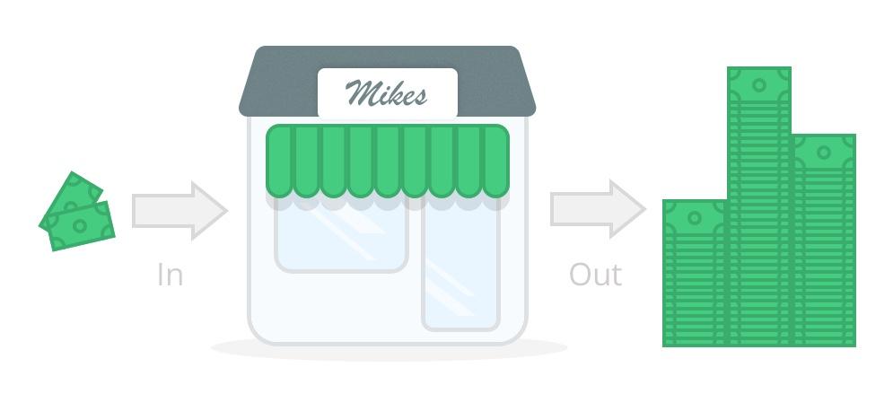 simple diagram of cash flow