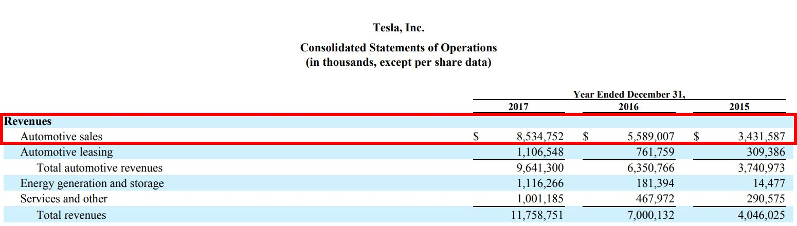 image of Tesla's income statement revenue