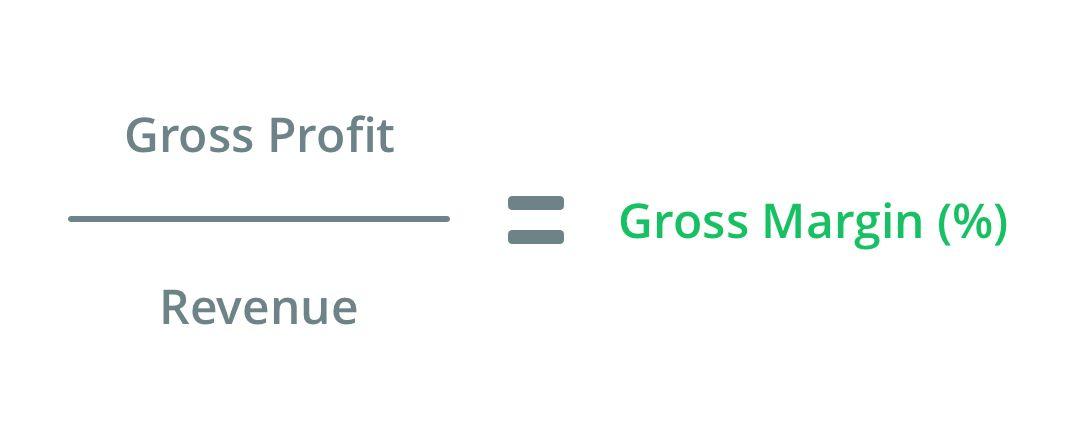 gross margin calculation