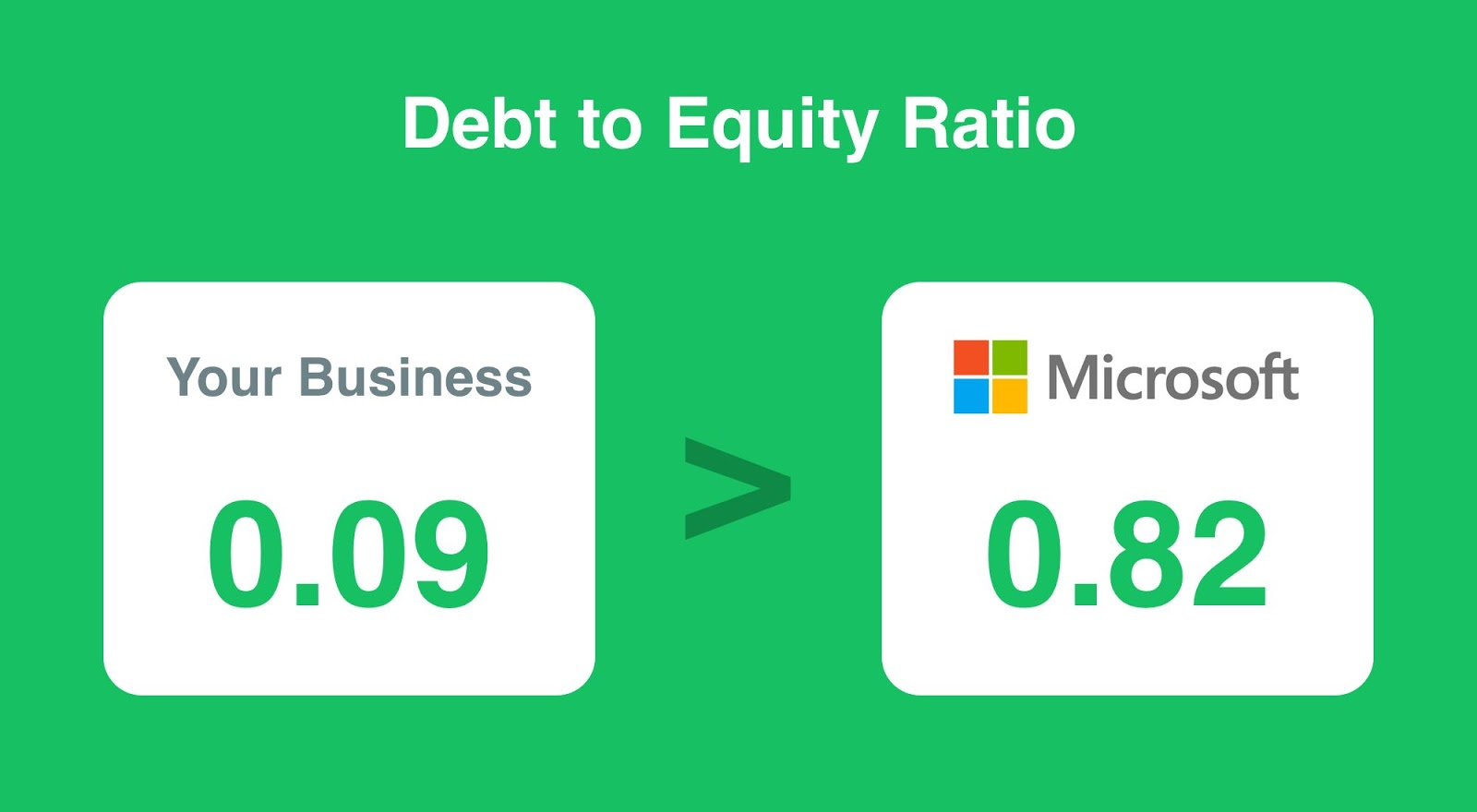 debt-to-equity-comparison-large-vs-small-company