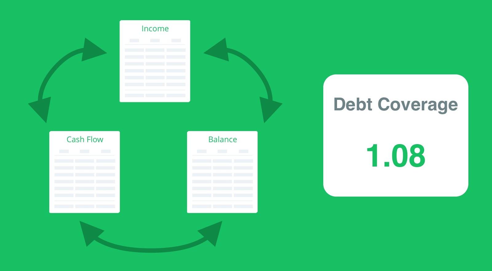 debt-coverage-ratio-example