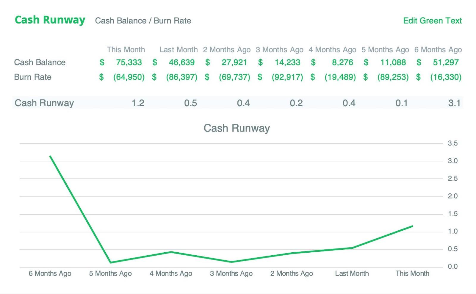 cash-runway-example