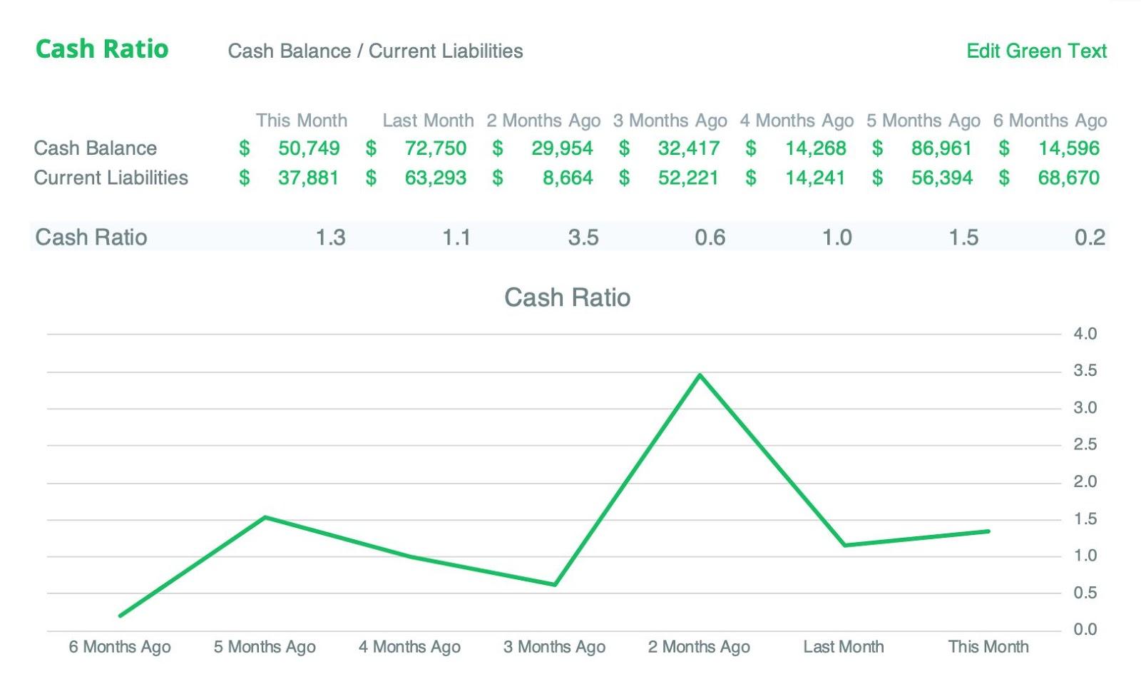 cash-ratio-example