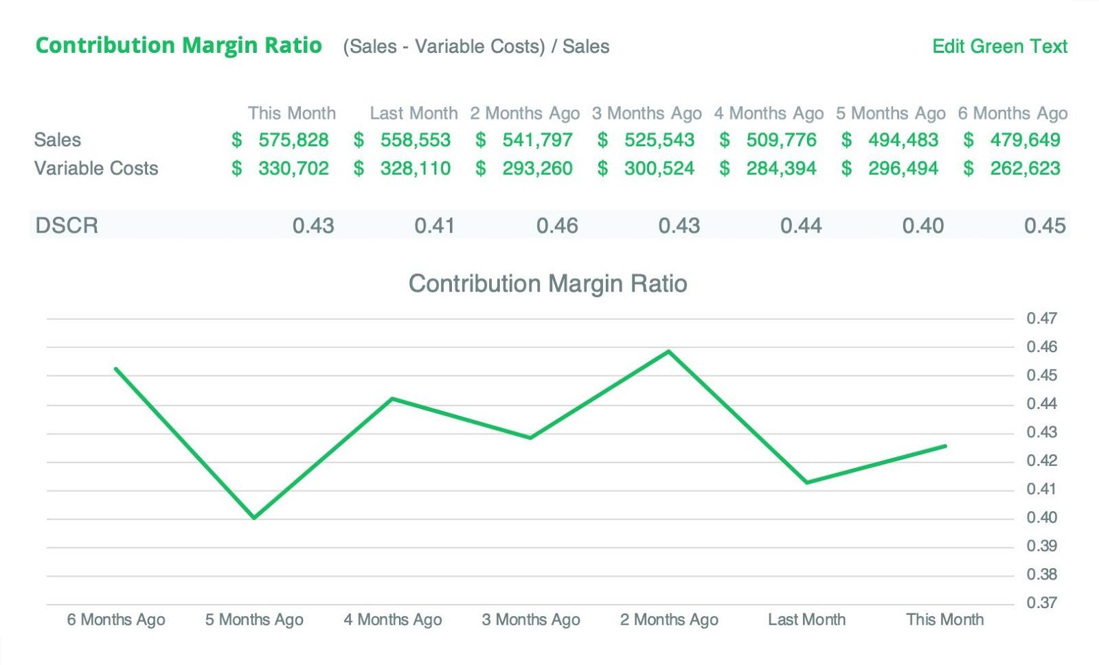 contribution-margin-ratio-example