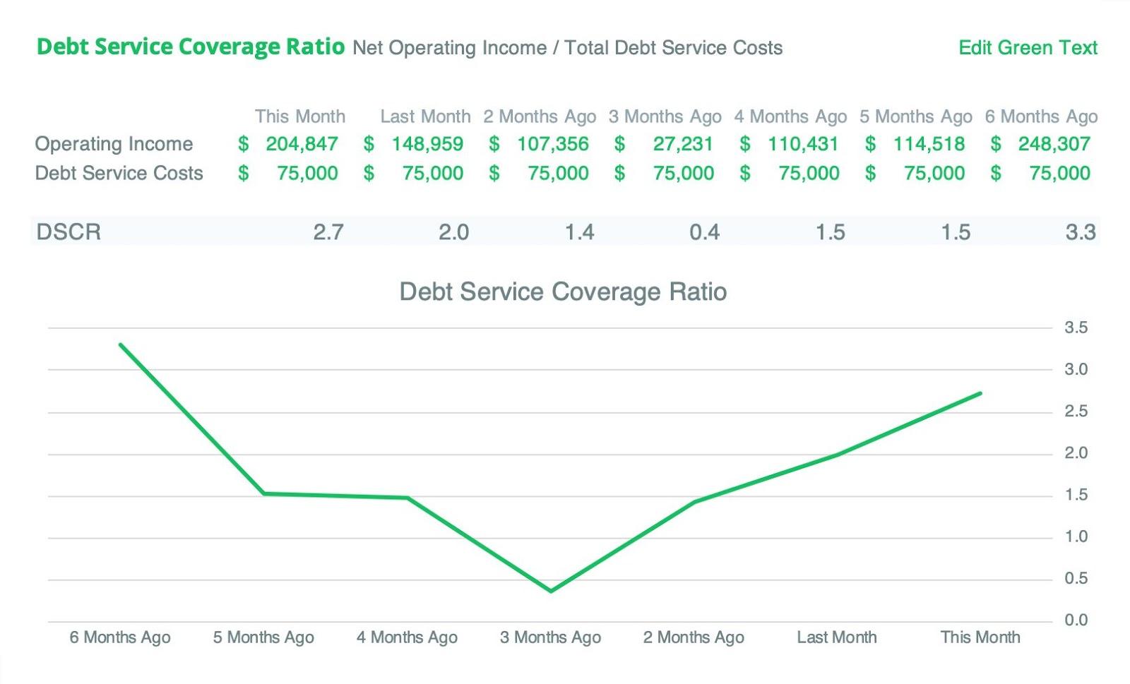 debt-service-coverage-ratio-dashboard