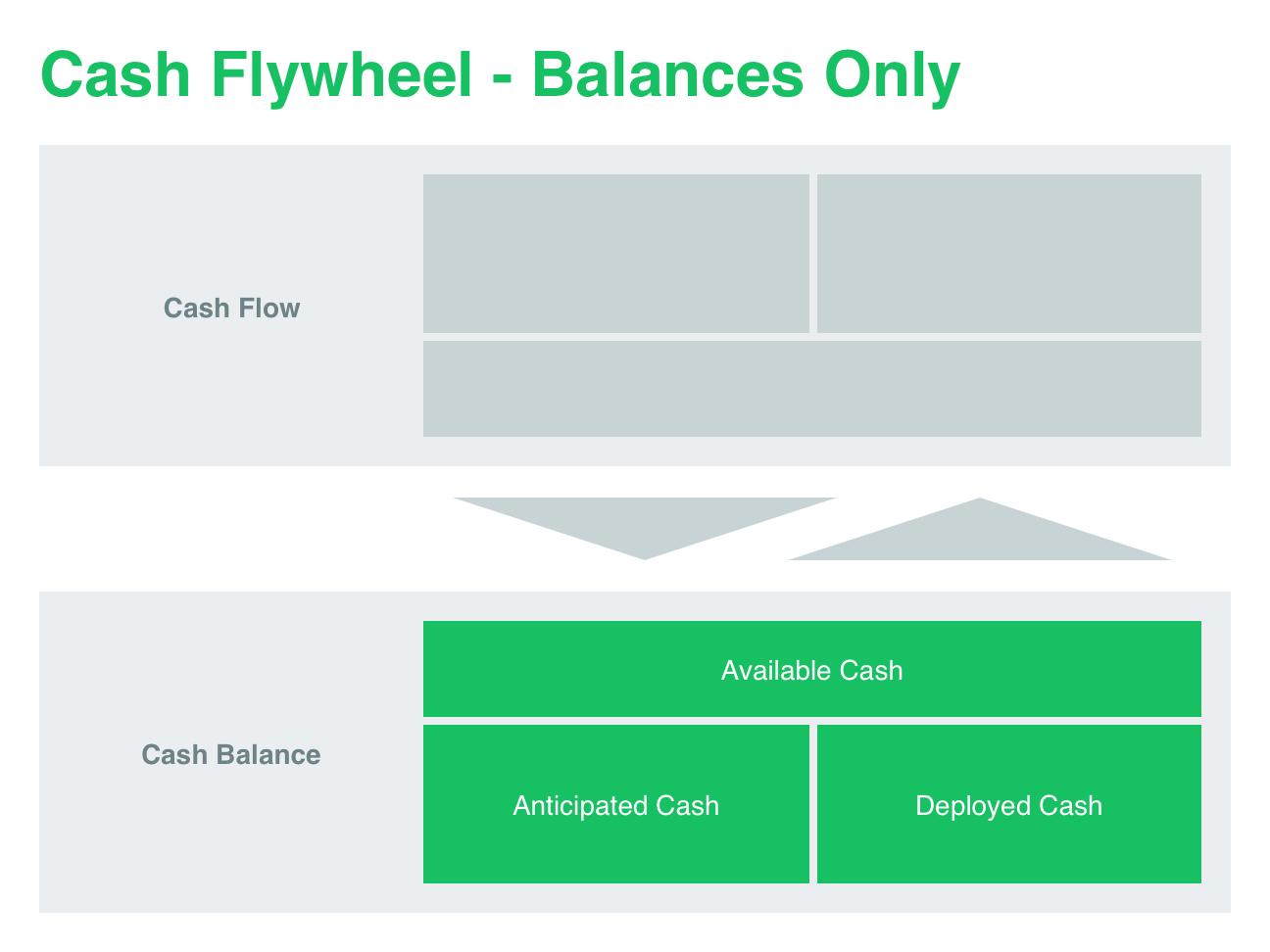 cash-balance-type-descriptions
