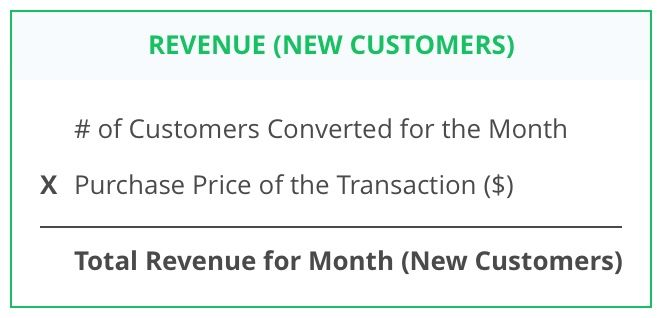 calculating revenue from customers