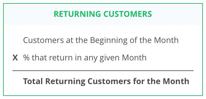 calculation example for returning customers