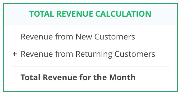 calculating revenue from new and existing customers