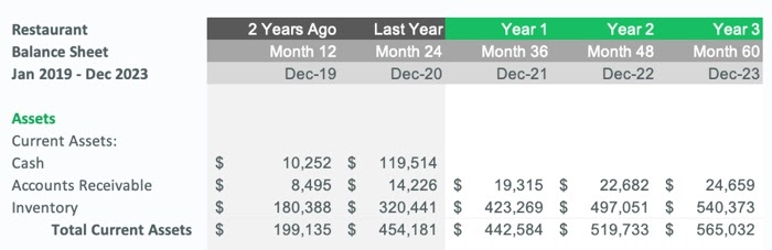 image showing a nearly completed current assets section of our pro forma balance sheet