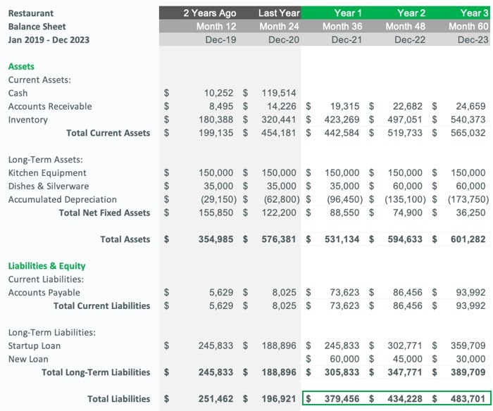 completed balance sheet up to total liabilities
