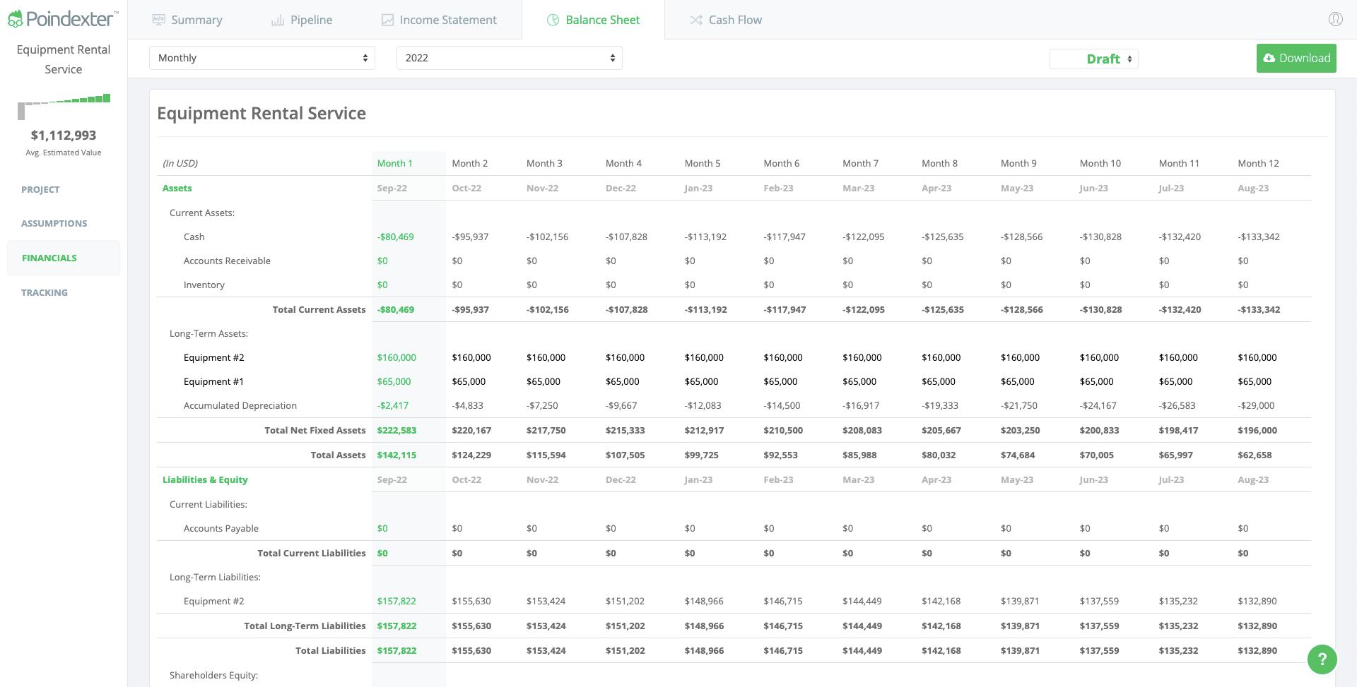 Equipment Rental Service Pro forma Balance Sheet