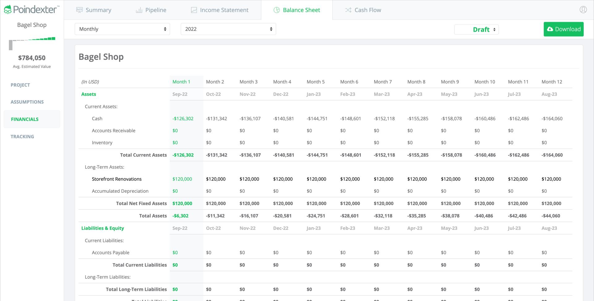 Bagel Shop Pro Forma Balance Sheet