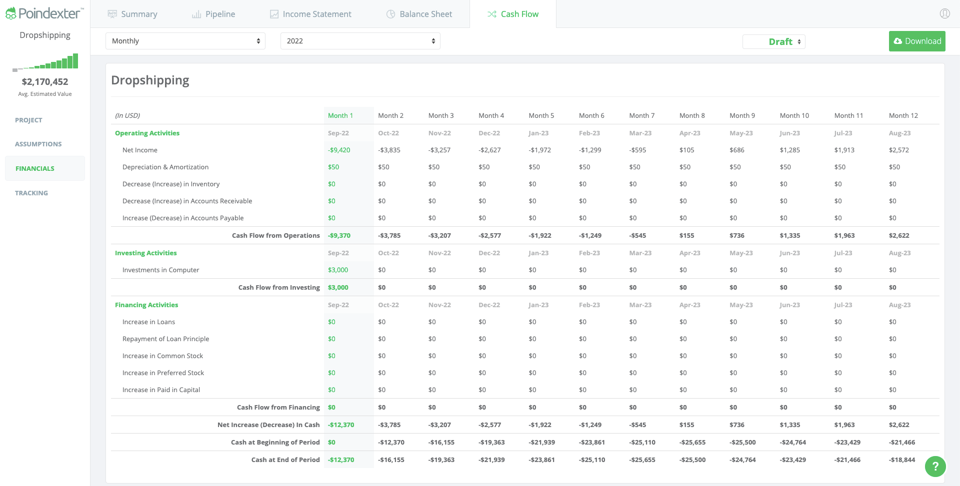 Dropshipping Pro Forma Cash Flow Statement