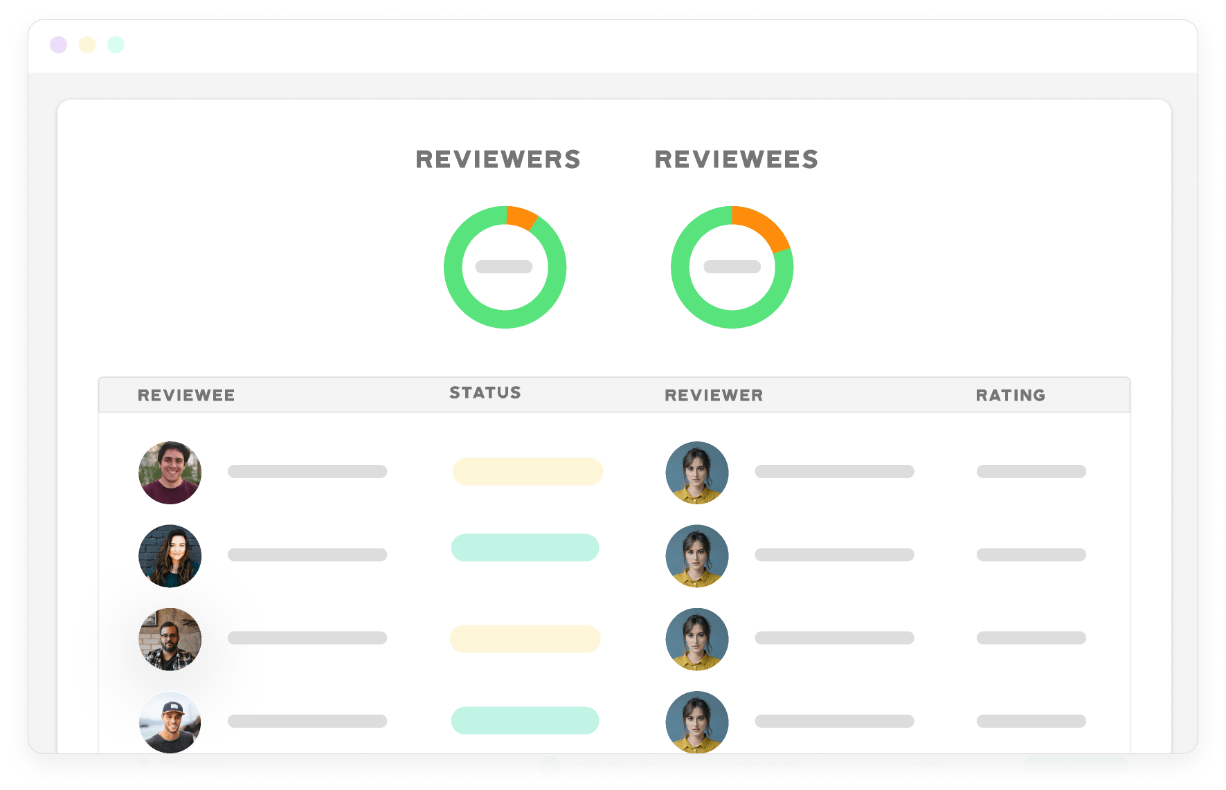 running a performance review example