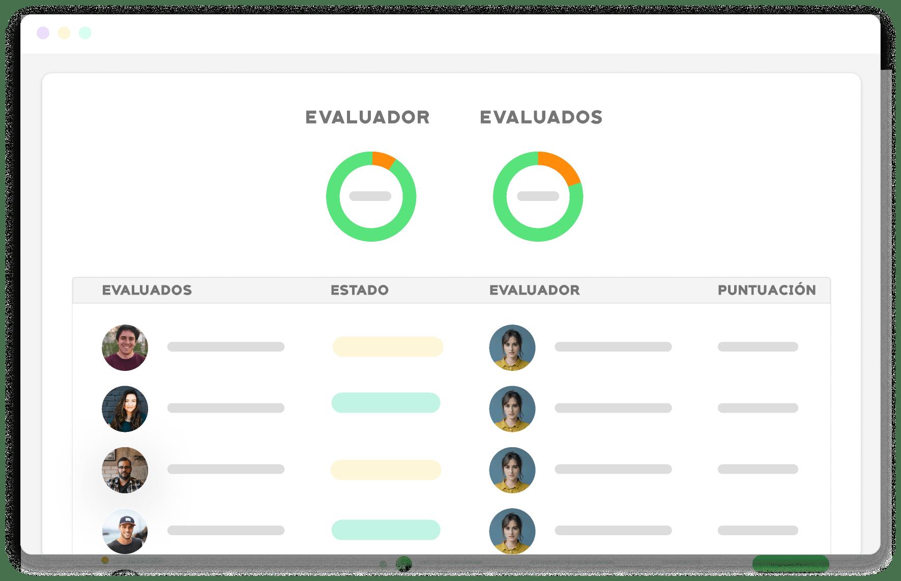 ejemplo de la funcionalidad de evaluacion de desempeño de Kenjo