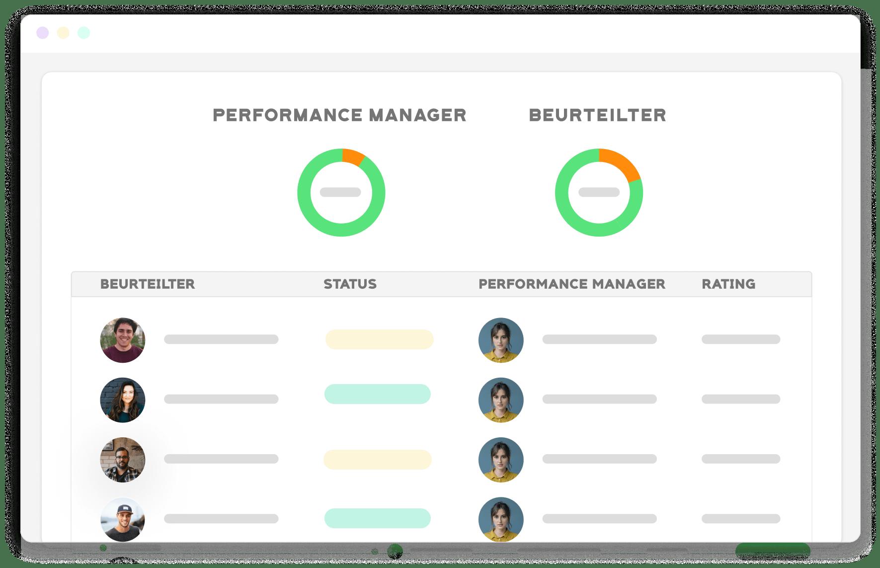 Performance Management durchführen Beispiel