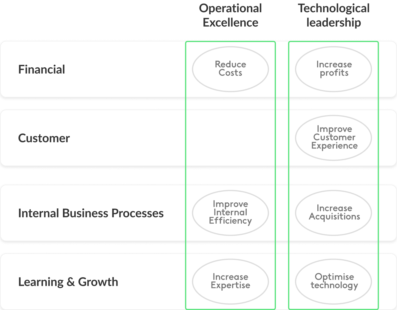 example of hr strategy map