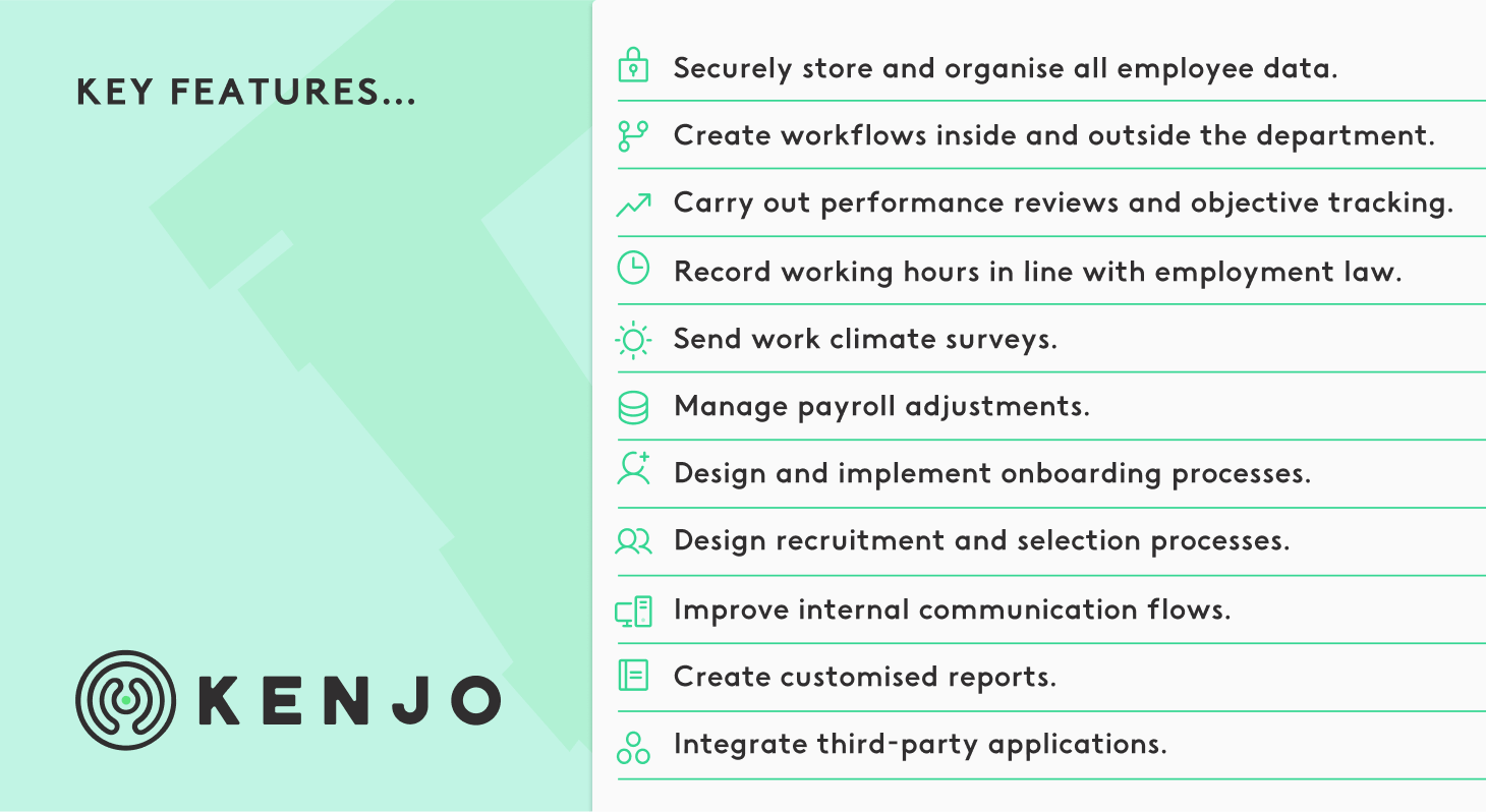 Kenjo's human resources software features