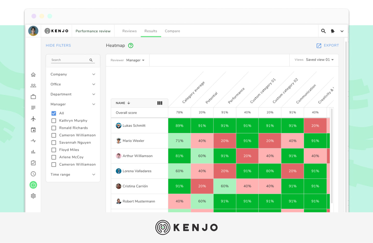 interface del software de evaluación del desempeño de Kenjo