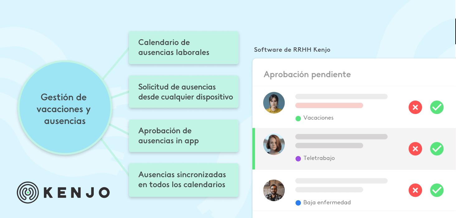interface del software de vacaciones de Kenjo