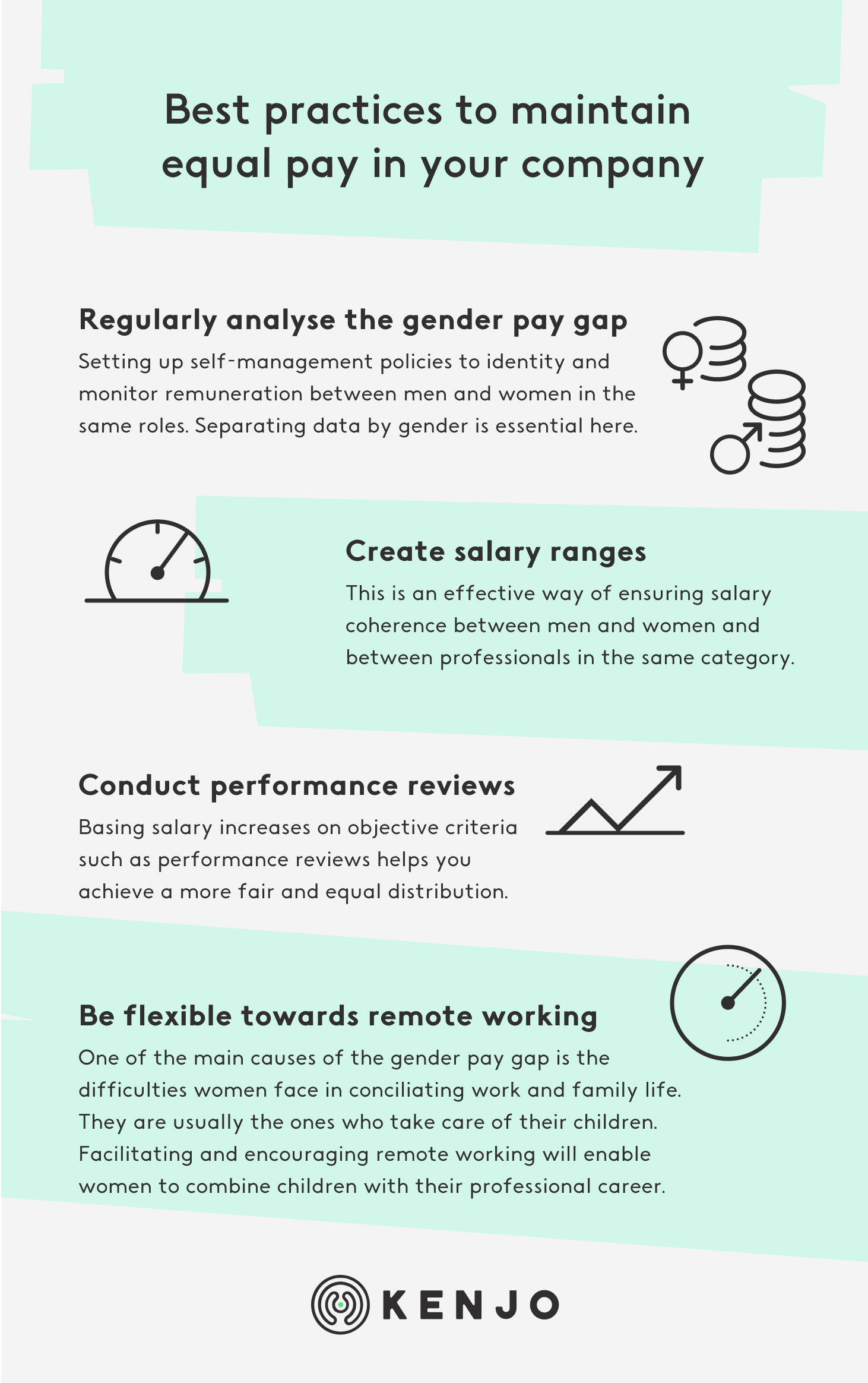 best practices to maintain equal pay in your company