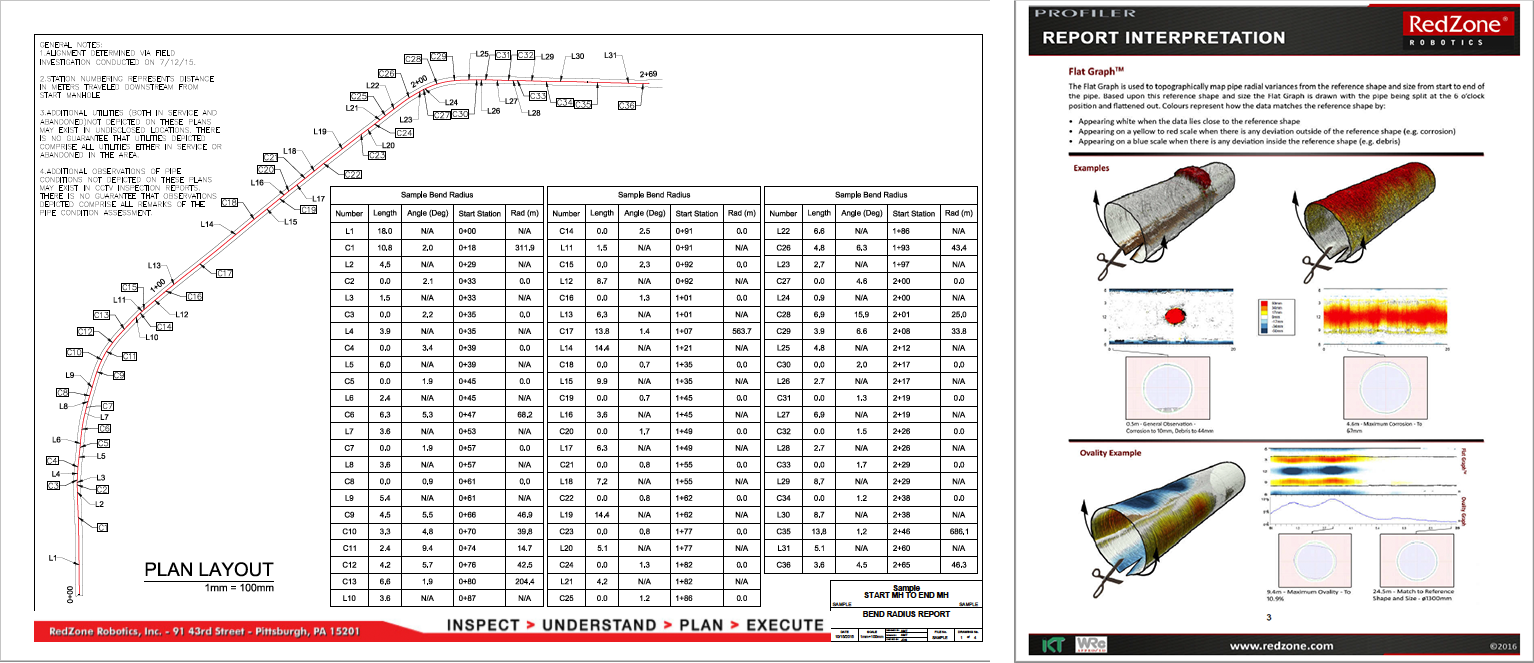 MSI Specialty Reports Image