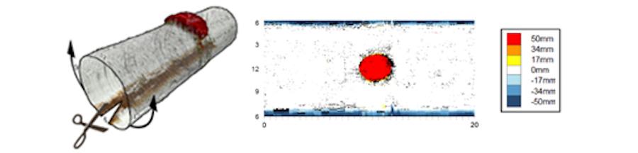 Flat Graph Image
