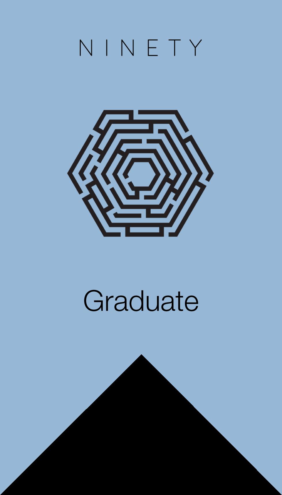Career Dilemma Graduate
