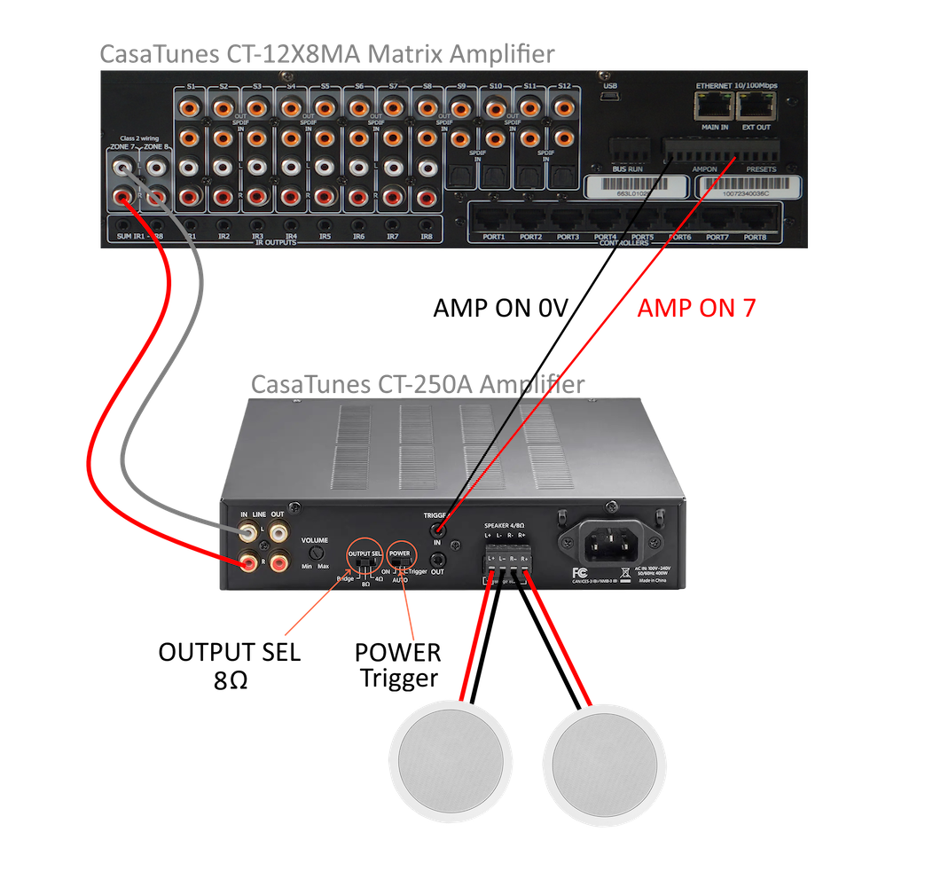 How to connect a CasaTune CT-250A or CT-2100A stereo amplifier to the CasaTunes CT-12X8 matrix amplifier