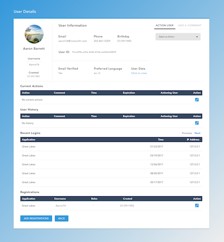four eyes designs ui ux user details