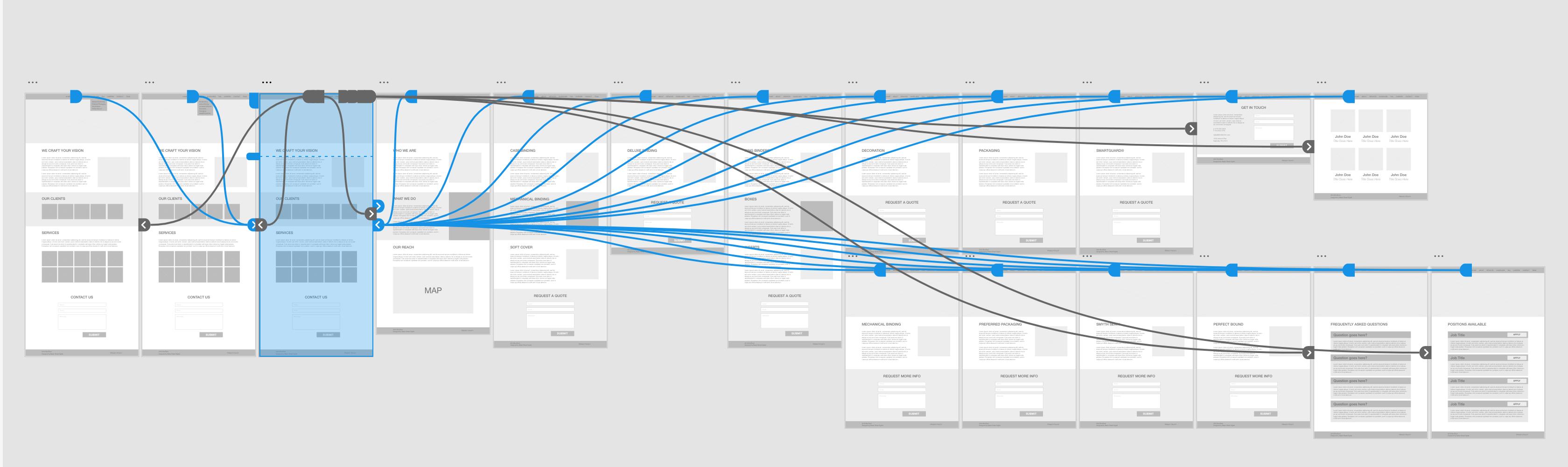 Adobe XD prototype links