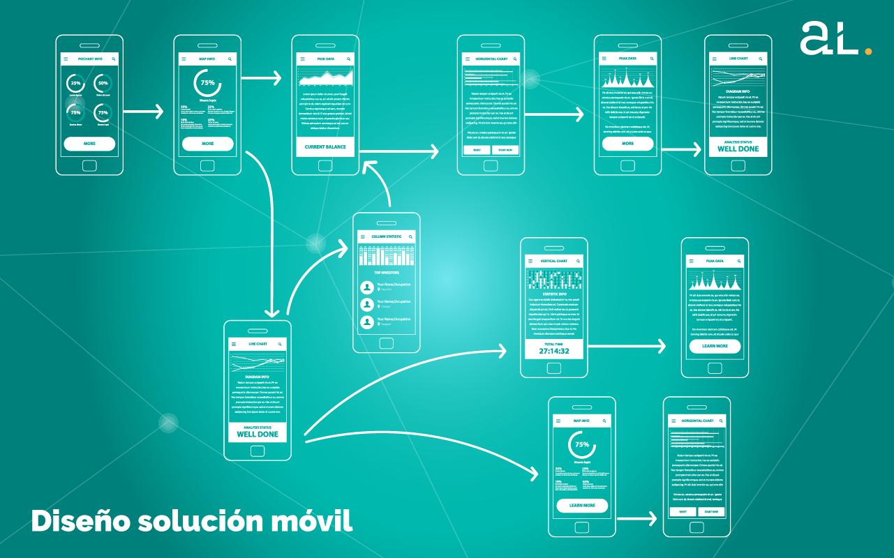 Diseño de solución móvil