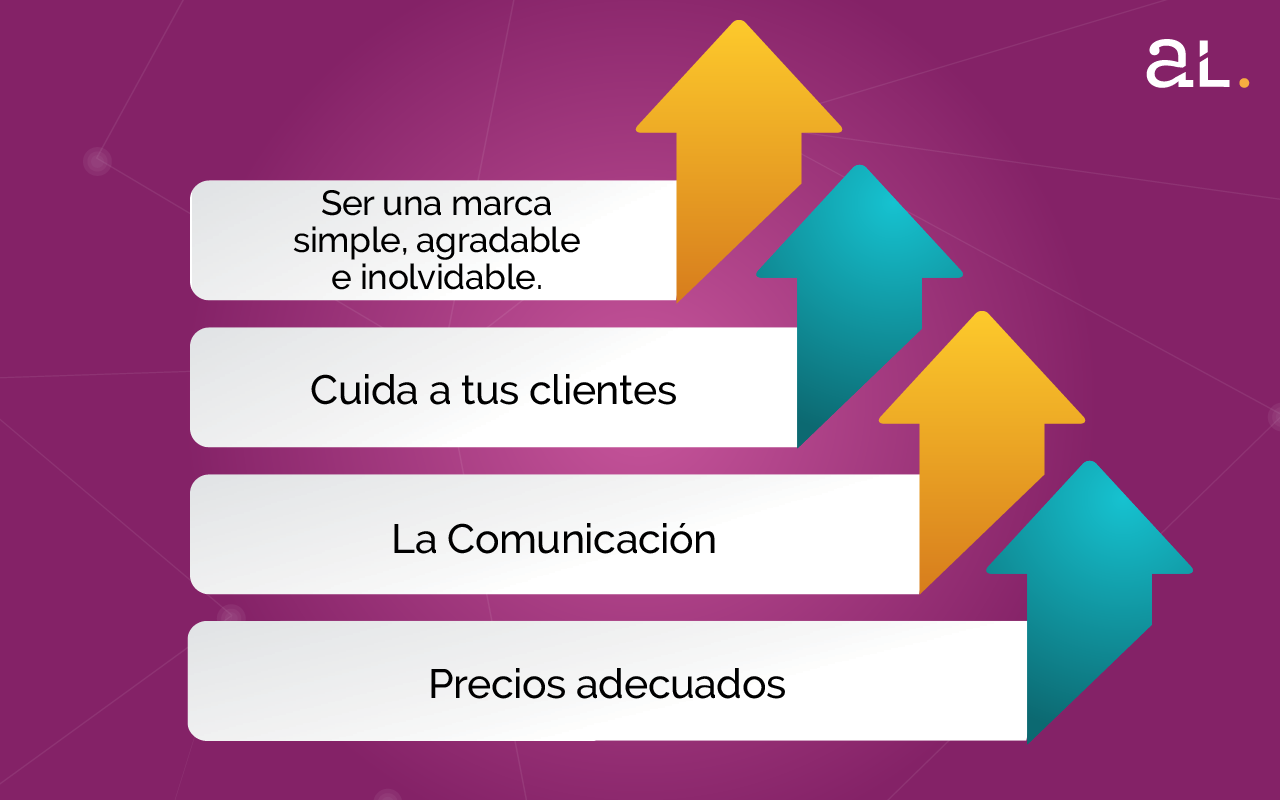 Consumer-First Marketing enfocado al Mobile
