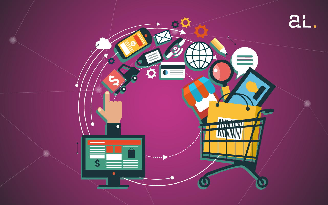 Tendencias E-Commerce