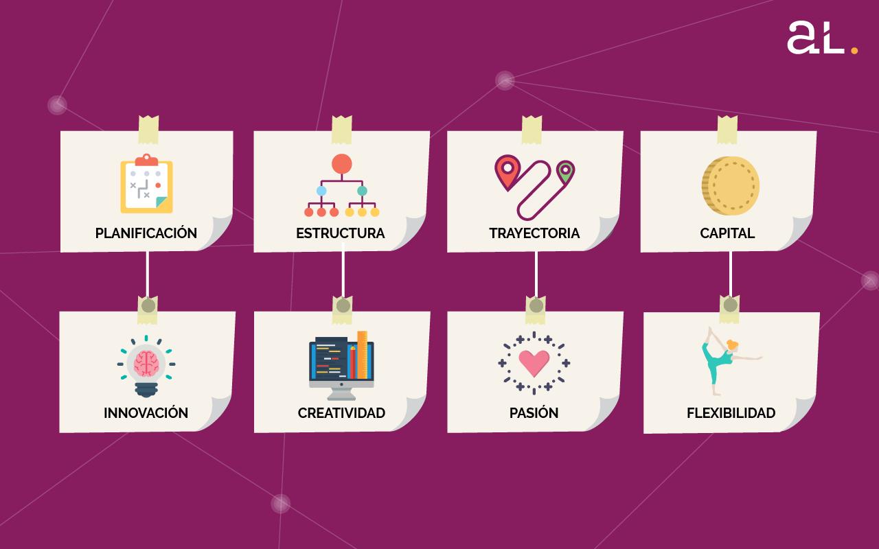 startups como clave para la transformación  digital