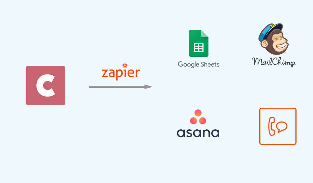 How to Use Zapier to Automate Tasks for Your Business