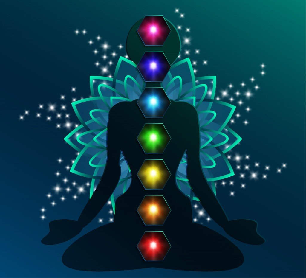 Summer School 2019:  A Journey Through the Chakras
