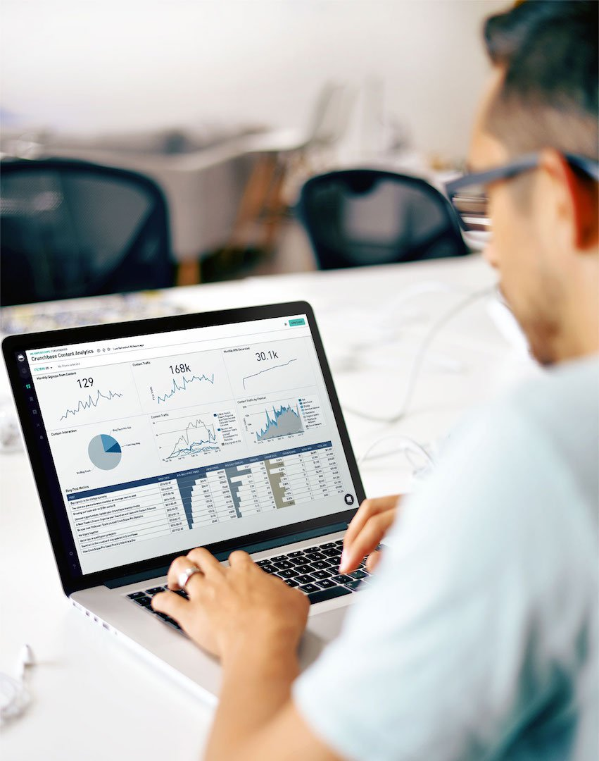 Informed Marketing with Periscope Data | YFS Magazine
