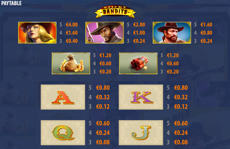 Sticky Bandits slot review