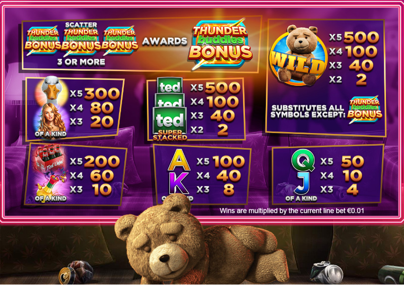 Ted slot review