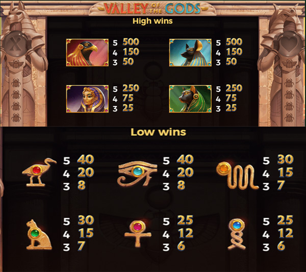 Valley of the Gods slot review