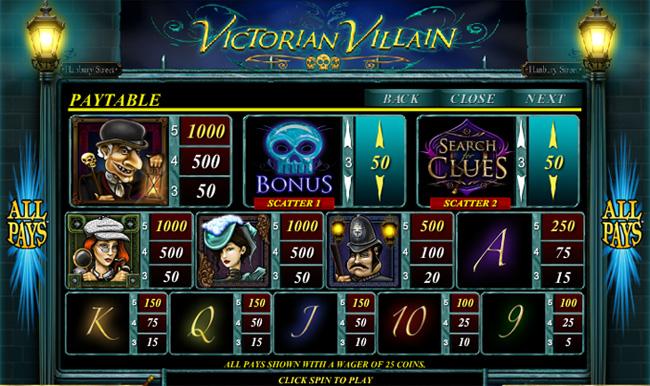 Victorian Villain slot review