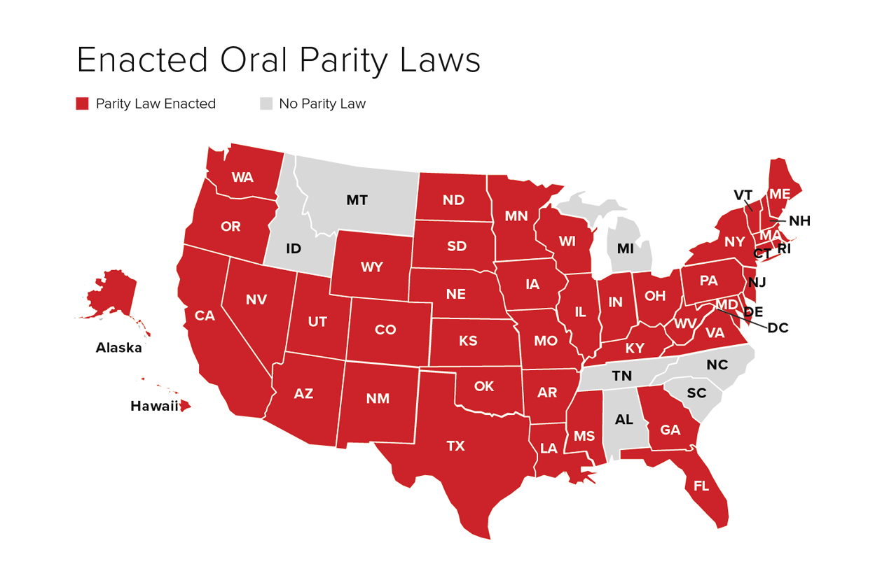 Oral-parity-map