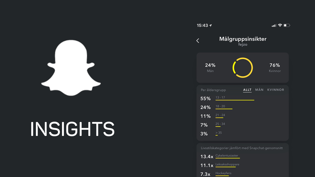 Snapchat launches Insights, analytics for influencers
