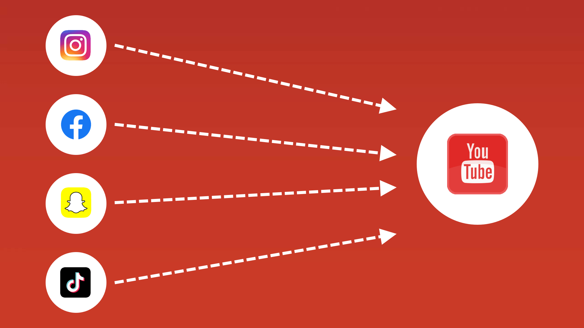 How to deep link to the YouTube app