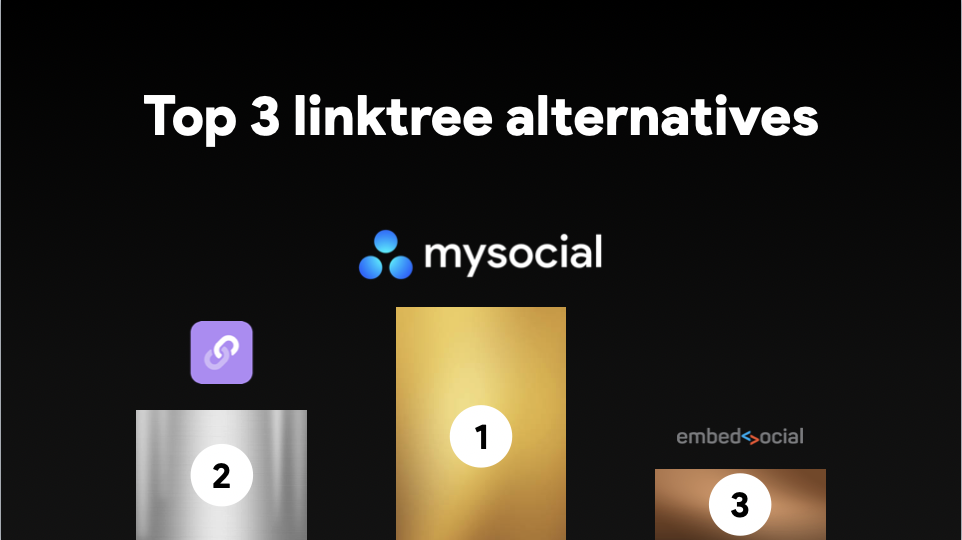 Top 3 Linktree alternatives