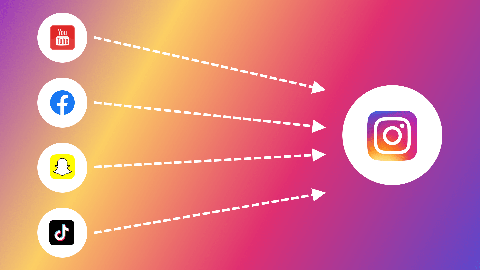 How to deep-link to the Instagram app