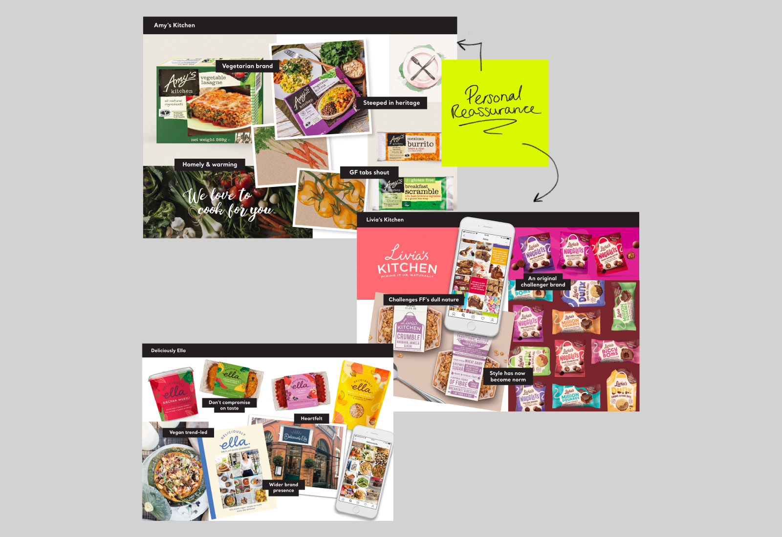 Dynamic content image from a design case study
