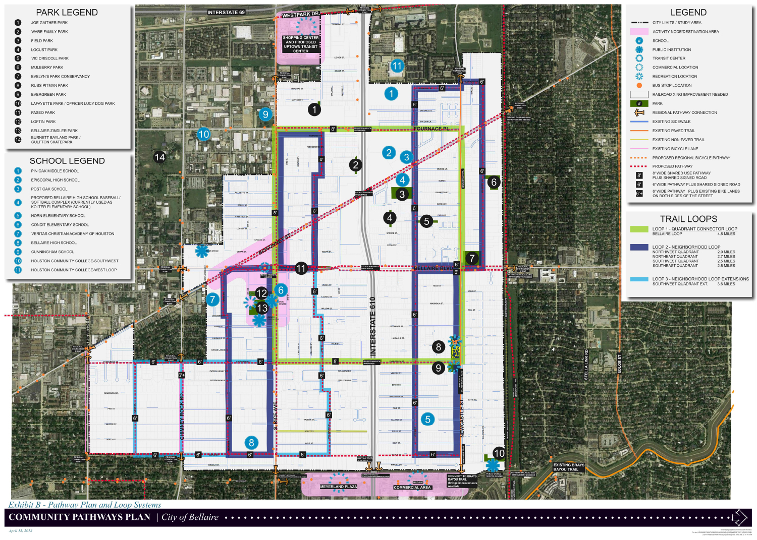 Proposed Pathway Plan and Loop Systems